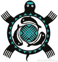 Totem Turtle